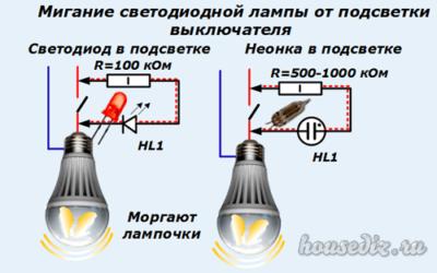 Почему в люстре мигают светодиодные лампы?
