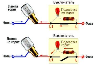 Тускло горит светодиодная лампа при включенном свете