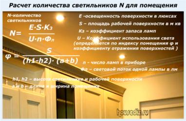 Как рассчитать количество светодиодных светильников в помещении?