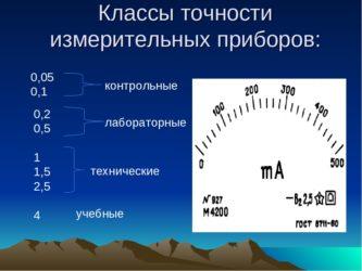 Определение класса точности измерительного прибора