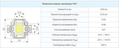 Светодиоды 10 Вт характеристики
