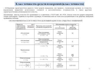 Класс точности измерительных приборов ГОСТ