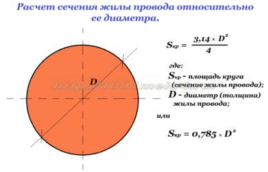 Как рассчитать сечение провода по диаметру?