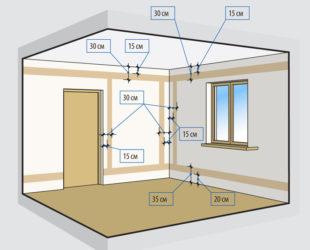 Как сделать проводку в помещении?