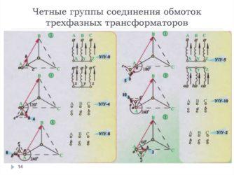 Основные группы соединения обмоток трансформатора