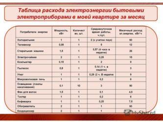 Для час стоимость квт квартиры за москва касио скупка часов