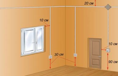 Как рассчитать количество розеток в квартире?