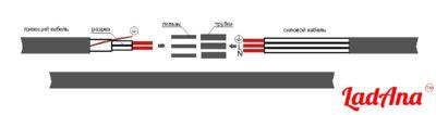 Соединение саморегулирующего кабеля с силовым