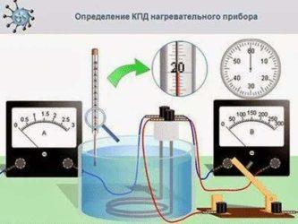КПД электронагревательных приборов