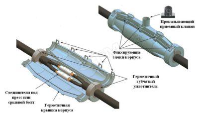 Соединение кабелей в чугунных муфтах