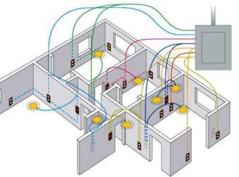 Правила электромонтажа проводки