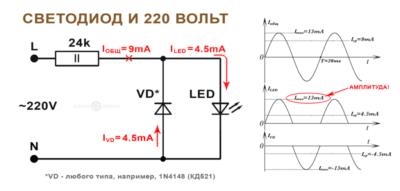 Как запитать светодиод от 220 вольт?