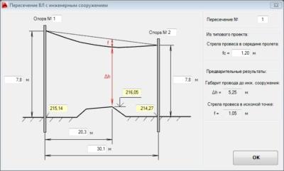 Как рассчитать провис провода?