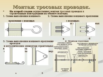 Монтаж тросовых проводок