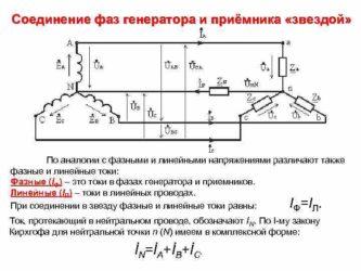 При соединении генератора в звезду линейное напряжение