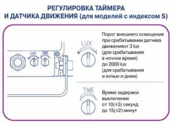 Регулировка прожектора с датчиком света и движения