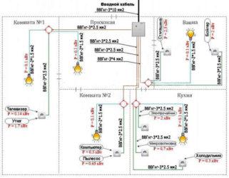 Как рассчитать количество провода для электропроводки?