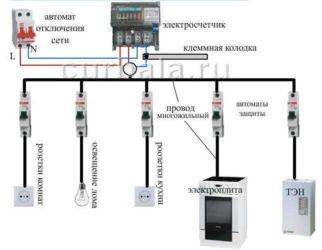 Какой кабель использовать для проводки в гараже?