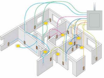Как правильно провести проводку в частном доме?