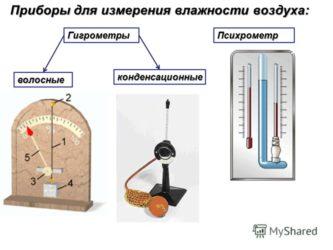 Все приборы для измерения влажности воздуха