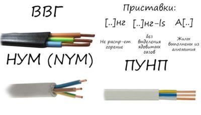 Какой кабель использовать для проводки в квартире?