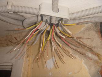 Провод для внутренней проводки в квартире