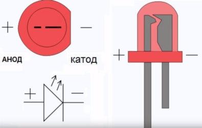 Светодиод полярность обозначения