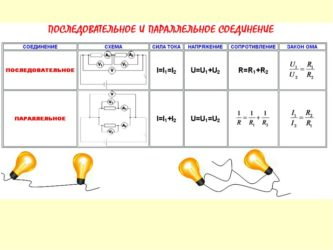 При последовательном соединении мощность лампы накаливания
