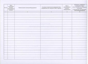 Карточки учета установки и эксплуатации электробытовых приборов
