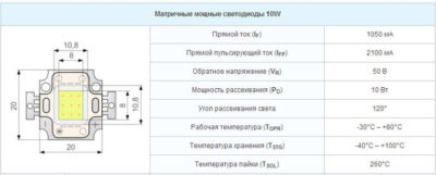 Светодиод 10 Вт характеристики