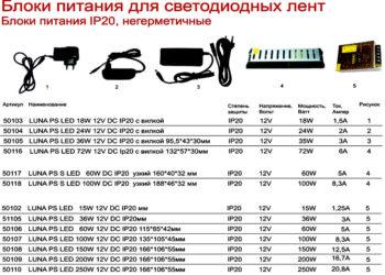 Как рассчитать мощность трансформатора для светодиодной ленты?