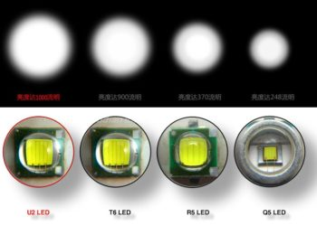 Характеристика светодиодов для фонарей