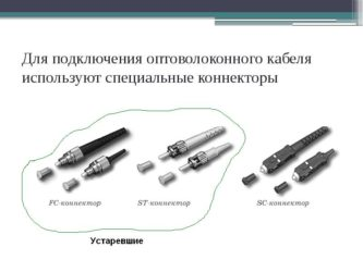 Оптоволокно тип соединения