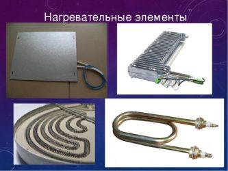 Виды нагревательных элементов в электронагревательных приборах