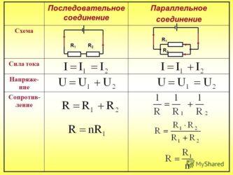 Как рассчитать ток при параллельном соединении?