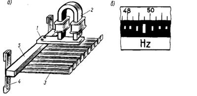 Приборы вибрационной системы