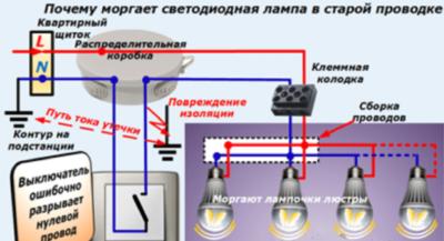 Почему моргает светодиодная люстра при выключенном свете?