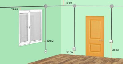 Правила проводки электричества в частном доме
