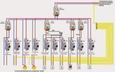 Как рассчитать мощность УЗО для нескольких автоматов?