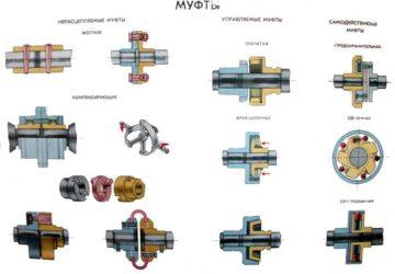 Виды муфтовых соединений