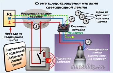 Светодиодная лампа моргает при включенном свете причина